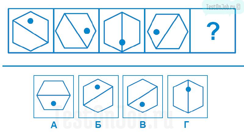 Тест геометрические фигуры при приеме на работу