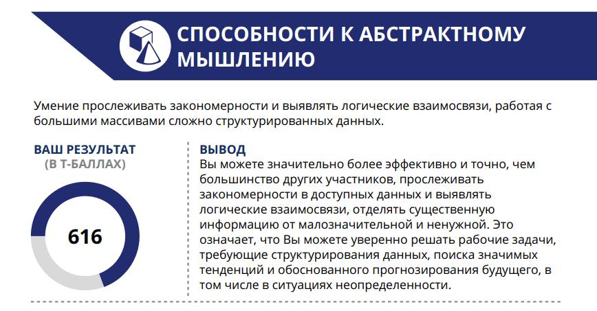результат теста лидеры россии