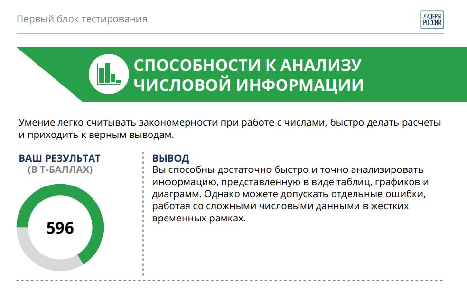лидеры россии числовой тест примеры