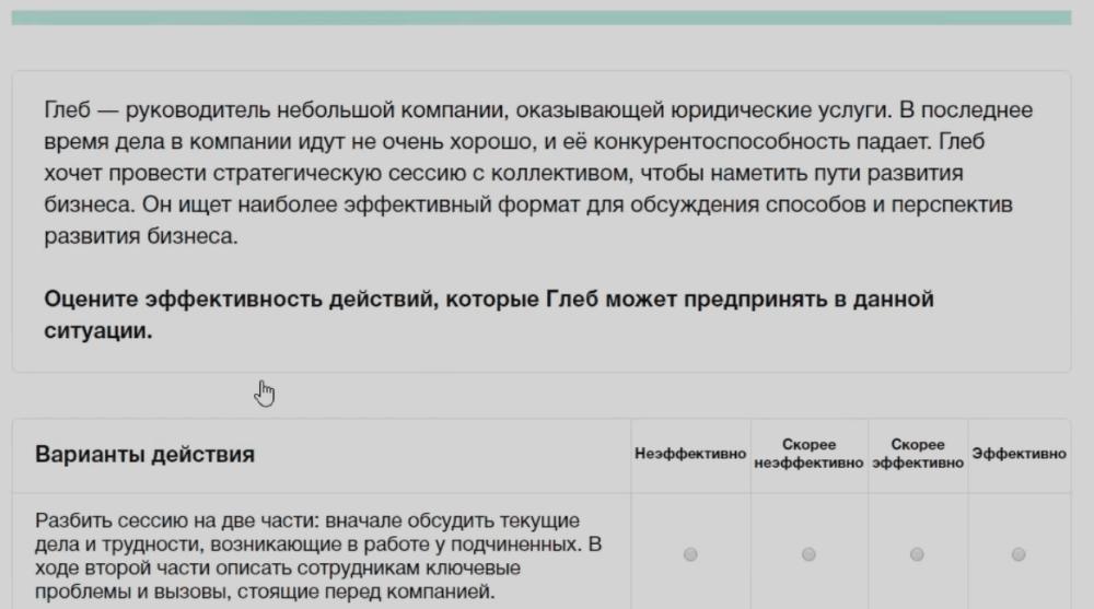 тест на управленческий потенциал лидеры россии примеры