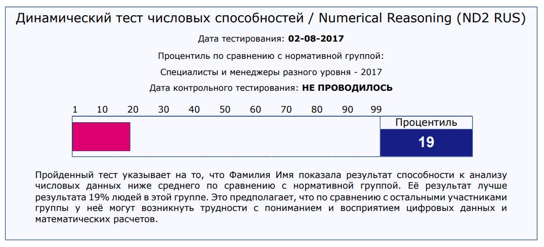 shl тесты процентиль