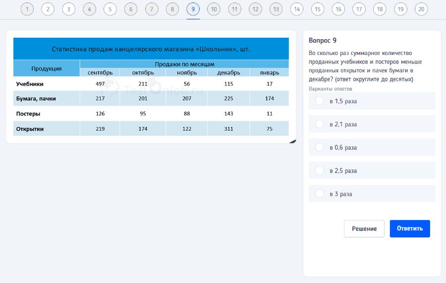 пример числового теста в верном