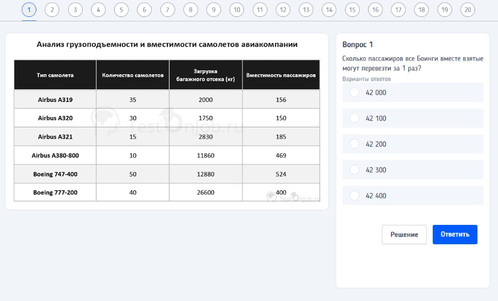пример числового теста на лидерах карелии
