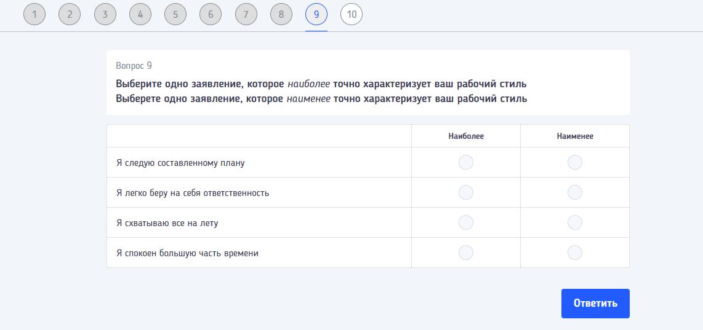 психологический тест на лидерах россии