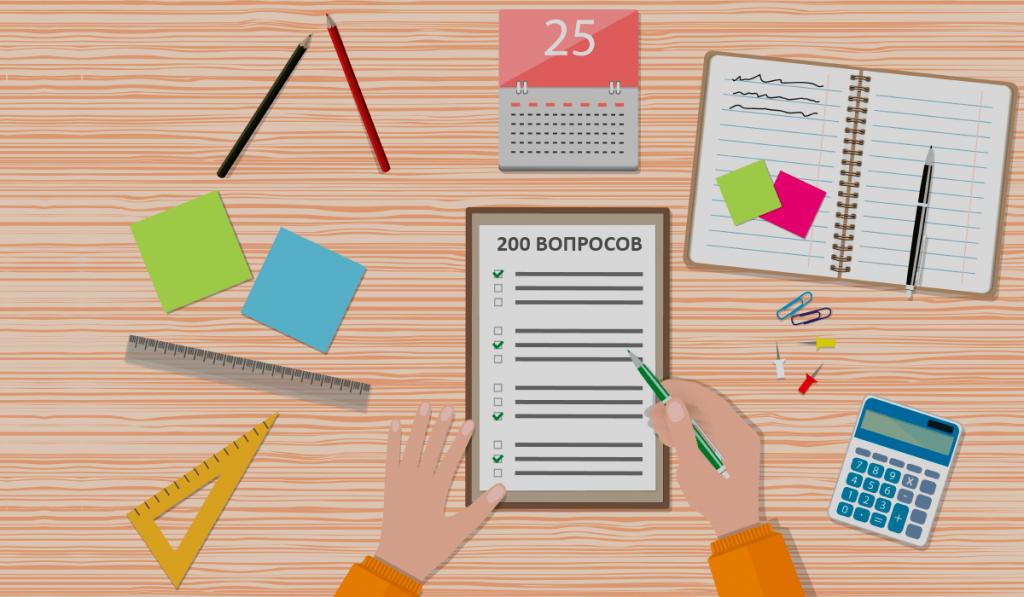 тест 200 вопросов при приеме на работу