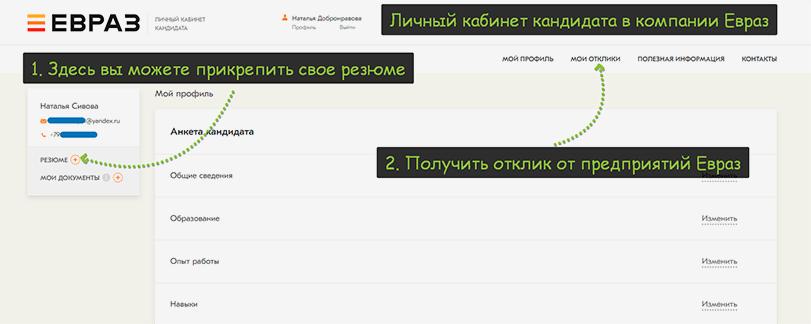 личный кабинет кандидата на сайте евраз