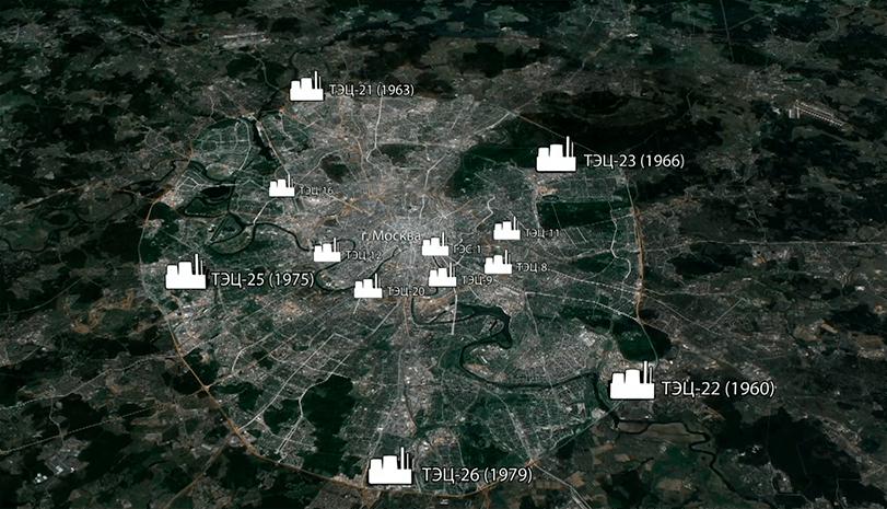 Предприятия мосэнерго в москве