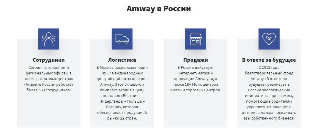 Amway в России